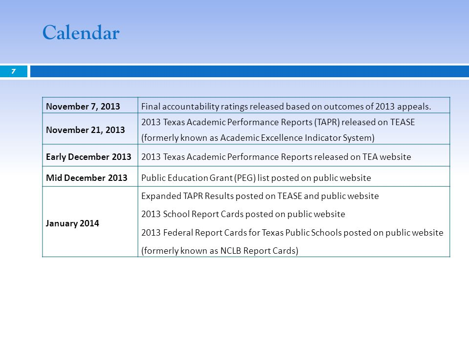 Calendar November 7, 2013. Final accountability ratings released based on outcomes of 2013 appeals.