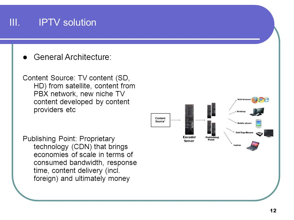 III. IPTV solution General Architecture: