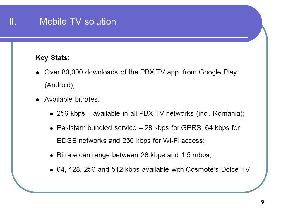 II. Mobile TV solution Key Stats: