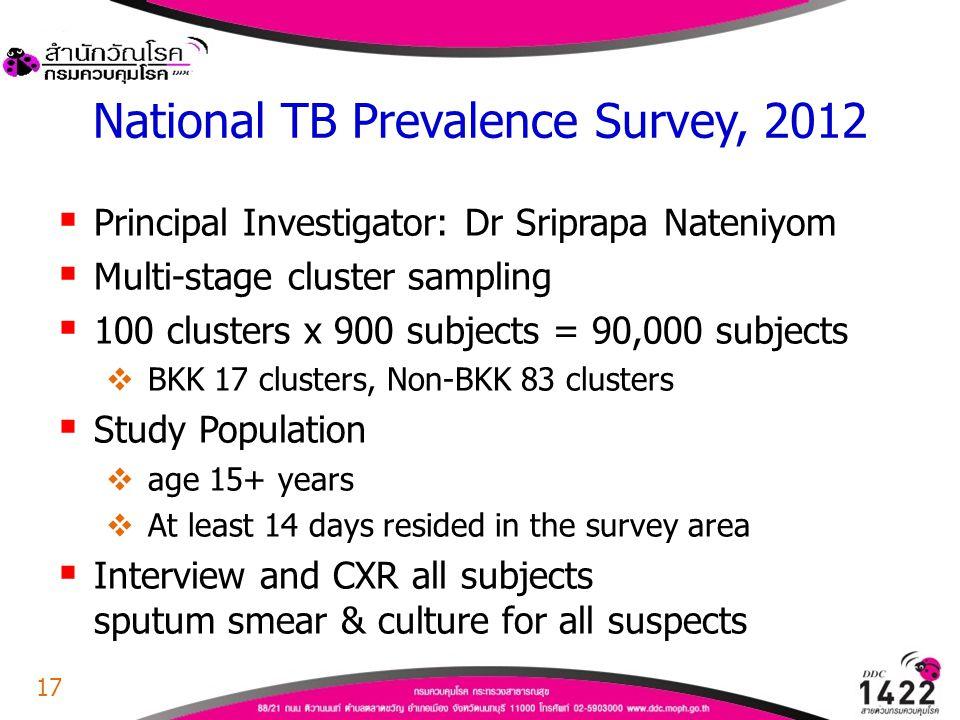 National TB Prevalence Survey, 2012