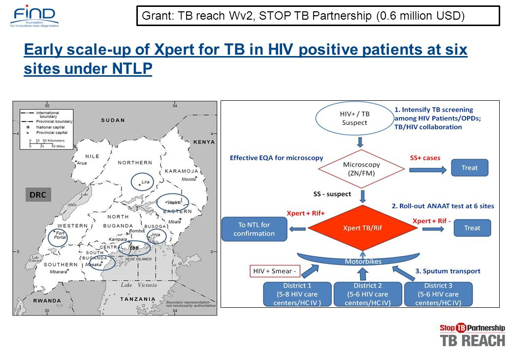 Grant: TB reach Wv2, STOP TB Partnership (0.6 million USD)