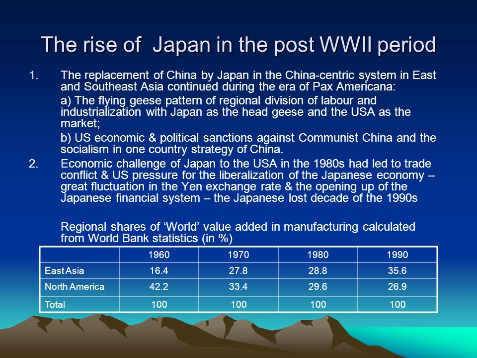 The rise of Japan in the post WWII period