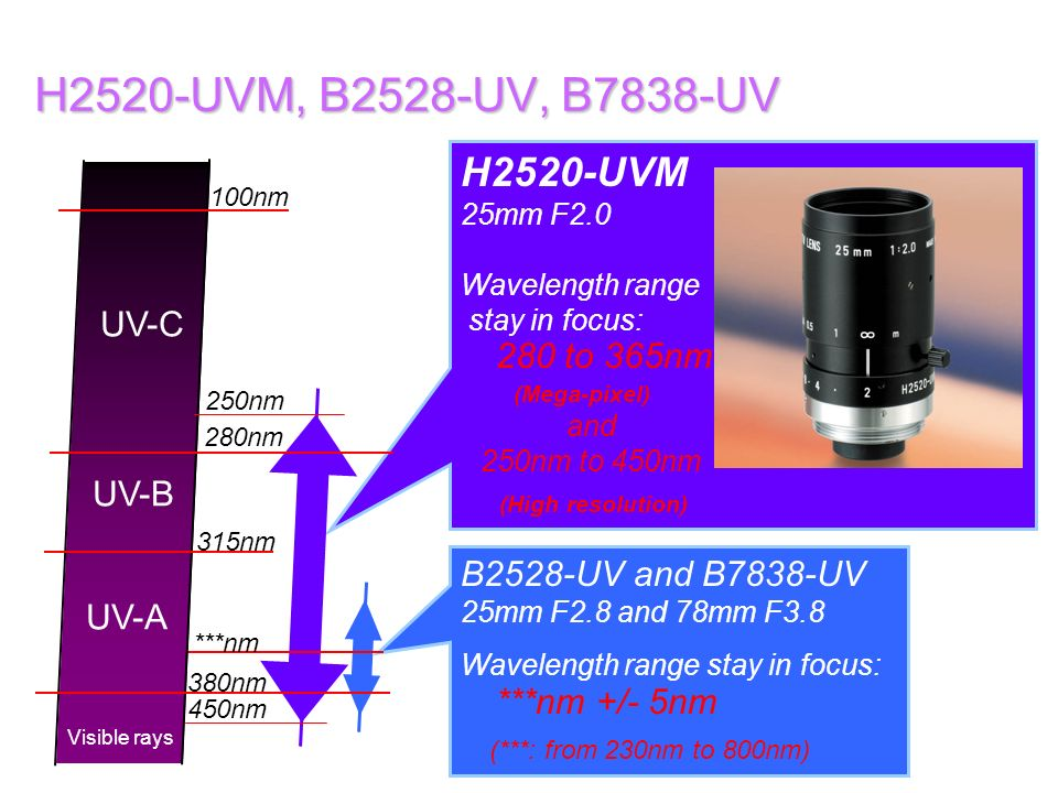H2520-UVM, B2528-UV, B7838-UV H2520-UVM UV-C 280 to 365nm