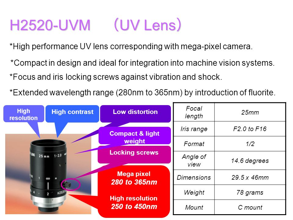 H2520-UVM (UV Lens) *High performance UV lens corresponding with mega-pixel camera. High resolution.