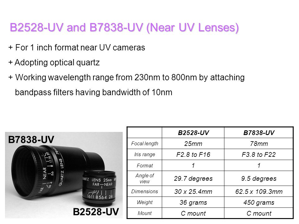 B2528-UV and B7838-UV (Near UV Lenses)