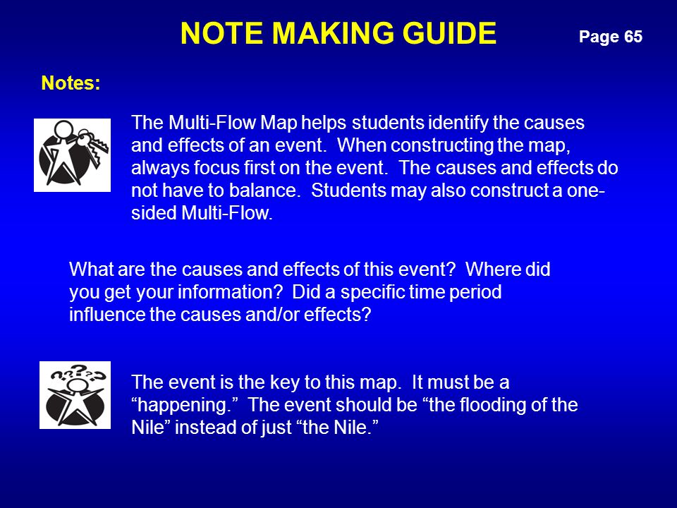 NOTE MAKING GUIDE Notes: