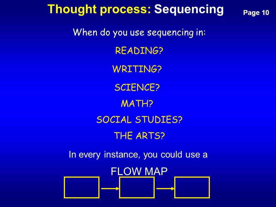 Thought process: Sequencing