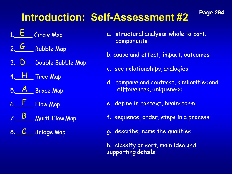 Introduction: Self-Assessment #2