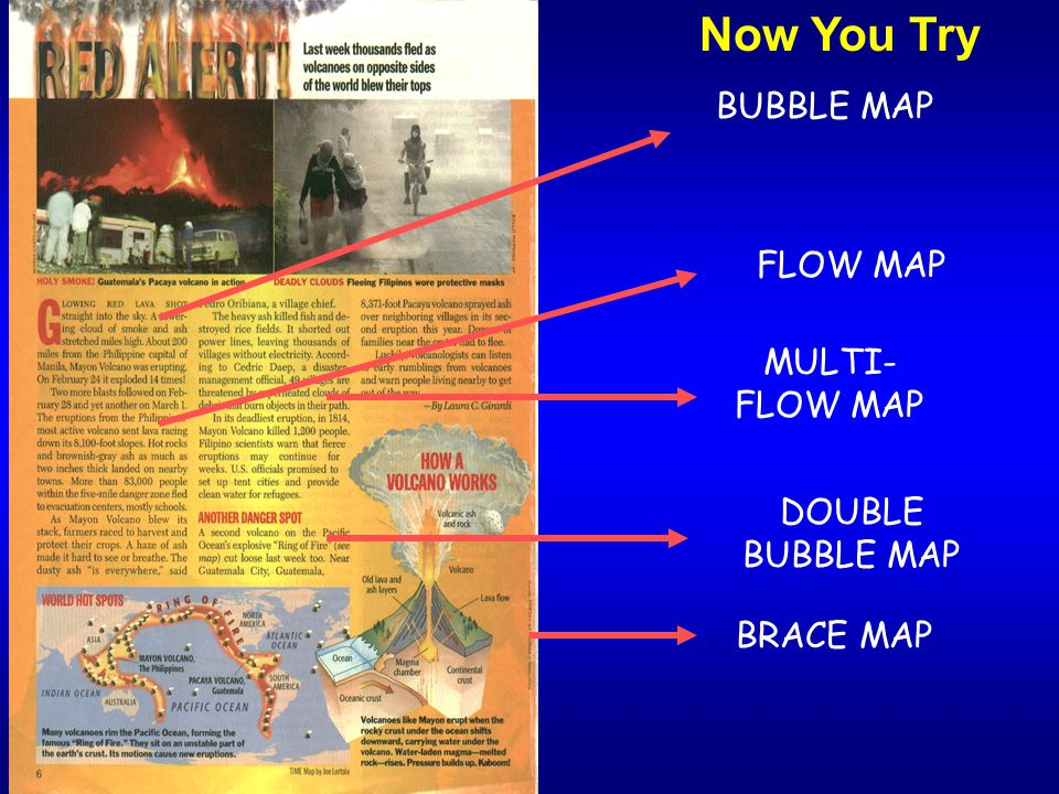 Now You Try BUBBLE MAP FLOW MAP MULTI-FLOW MAP DOUBLE BUBBLE MAP