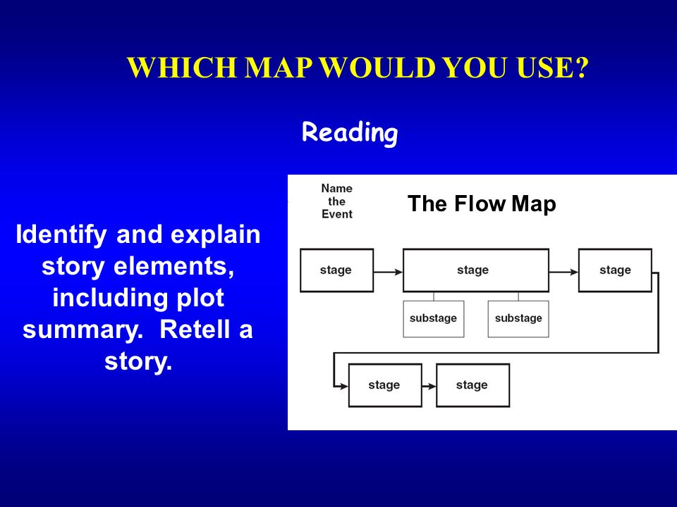 WHICH MAP WOULD YOU USE Reading