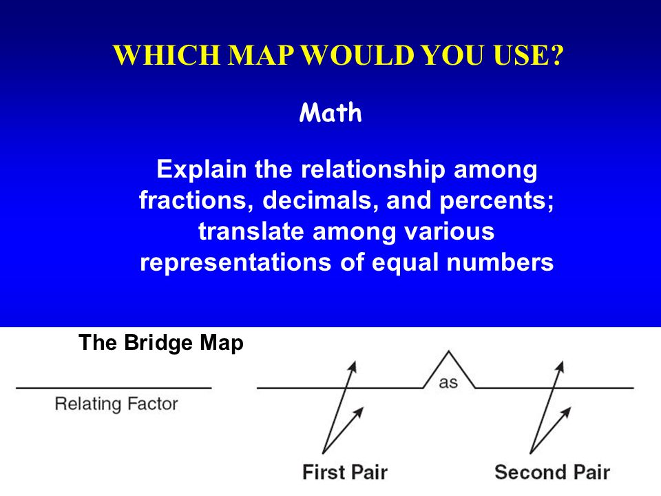 WHICH MAP WOULD YOU USE Math