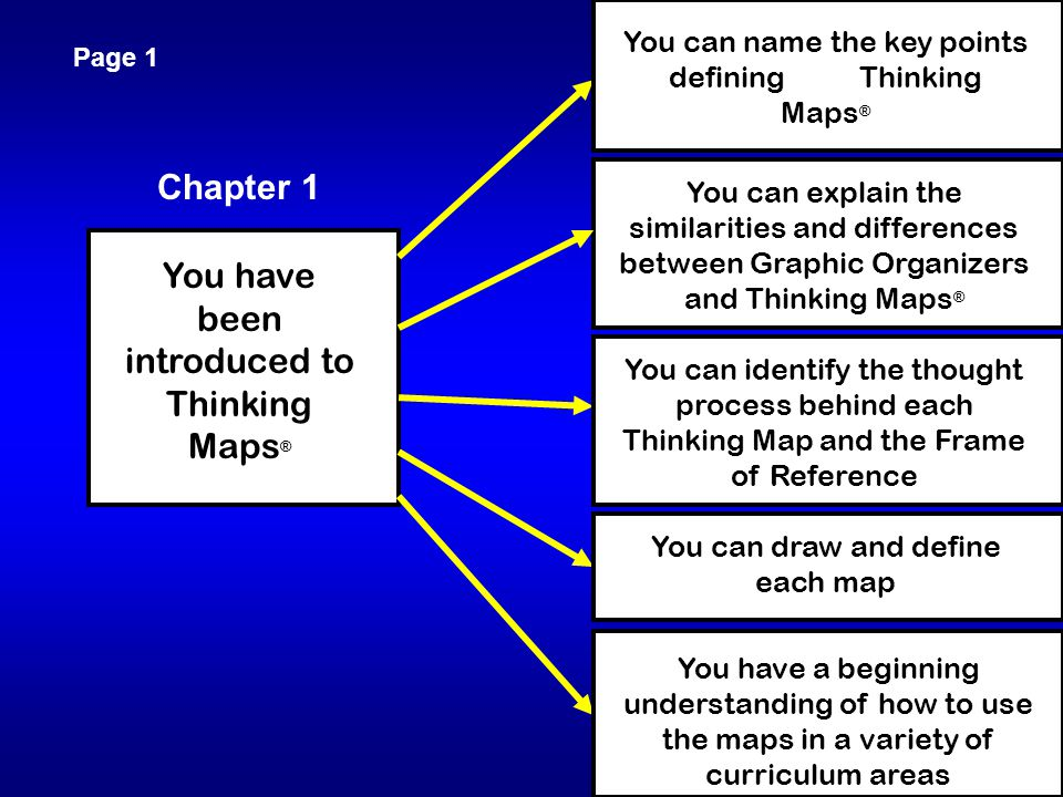 You have been introduced to Thinking Maps®