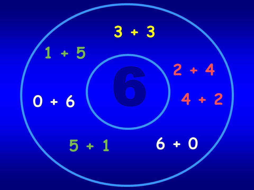 0 + 6 6 1 + 5 5 + 1 4 + 2 3 + 3 2 + 4 6 + 0