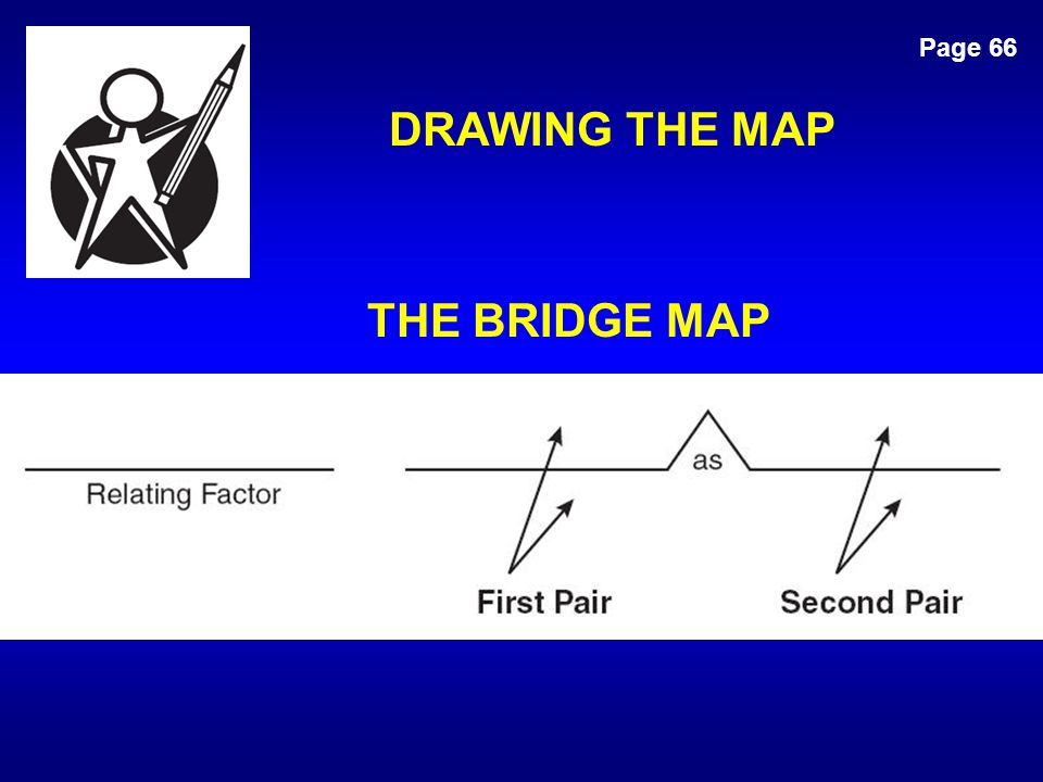 DRAWING THE MAP THE BRIDGE MAP