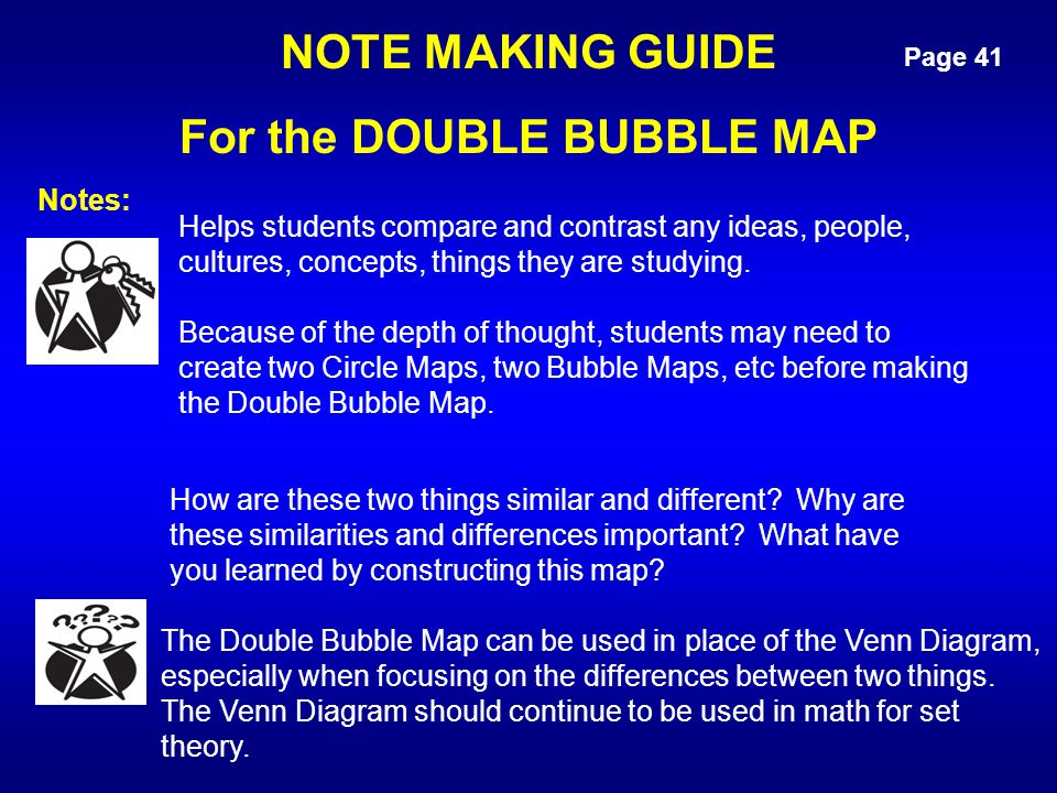 For the DOUBLE BUBBLE MAP