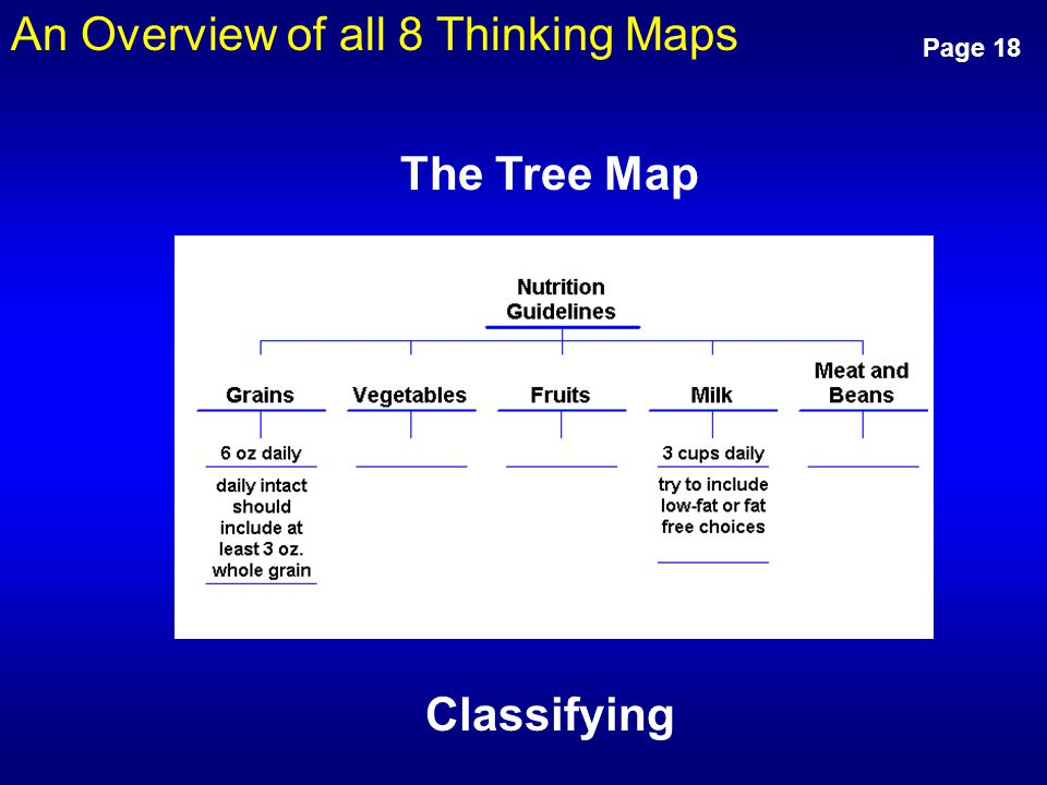 The Tree Map Classifying