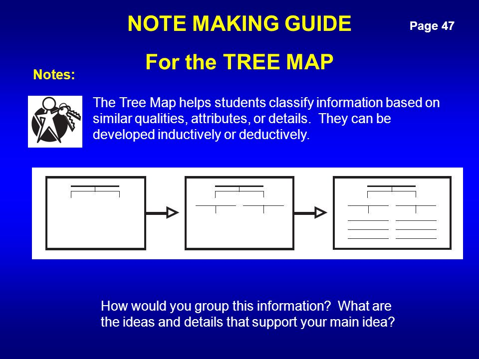 NOTE MAKING GUIDE For the TREE MAP