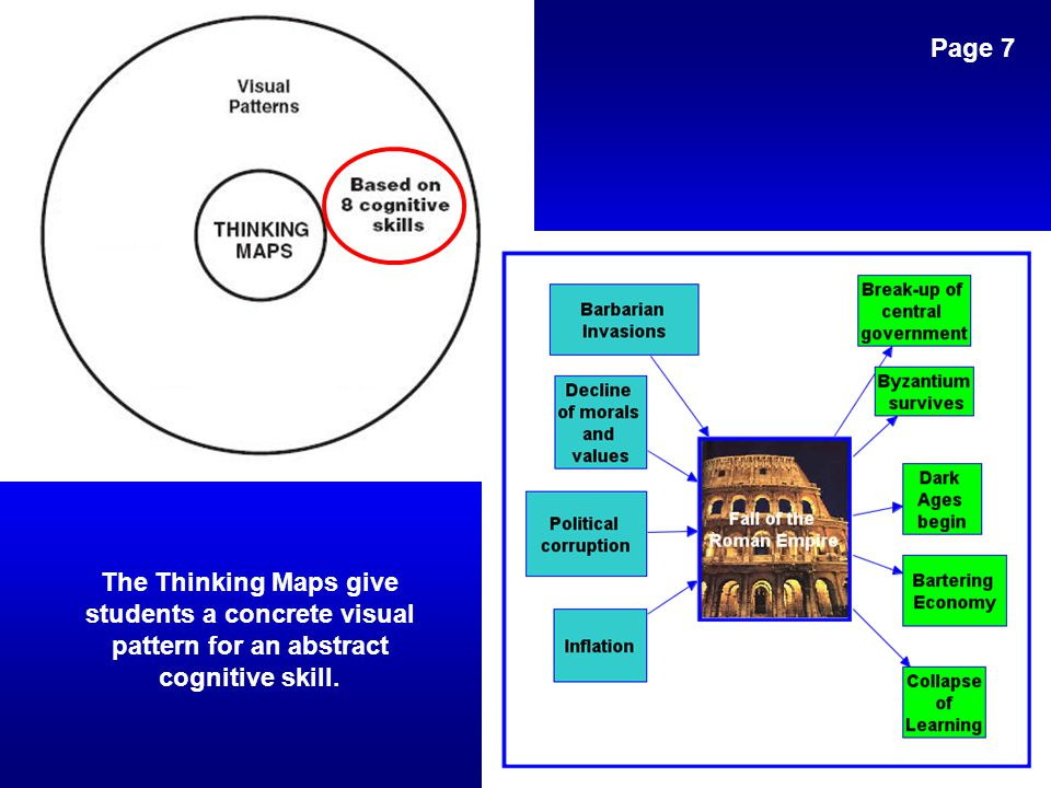 Page 7 The Thinking Maps give students a concrete visual pattern for an abstract cognitive skill.