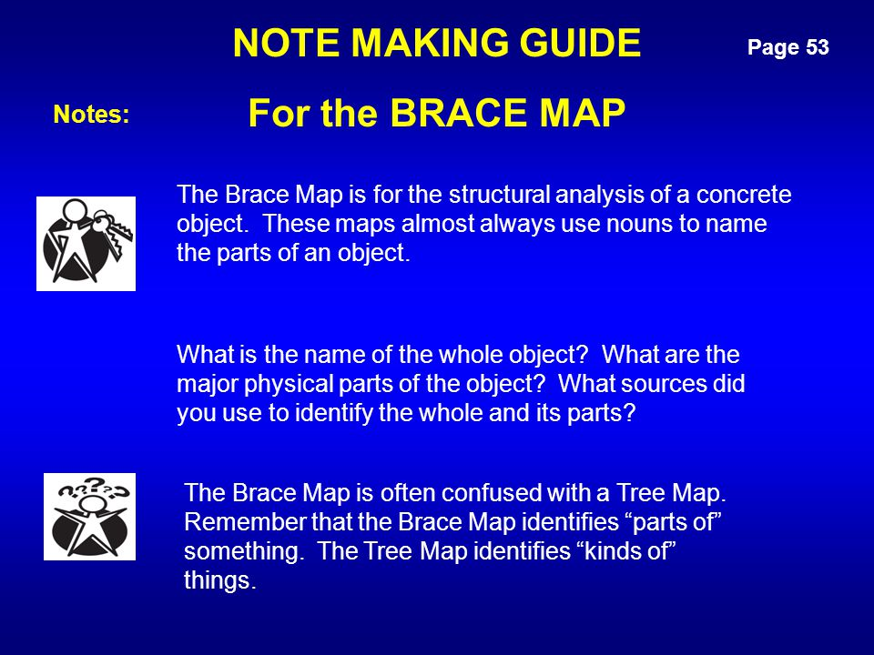 NOTE MAKING GUIDE For the BRACE MAP