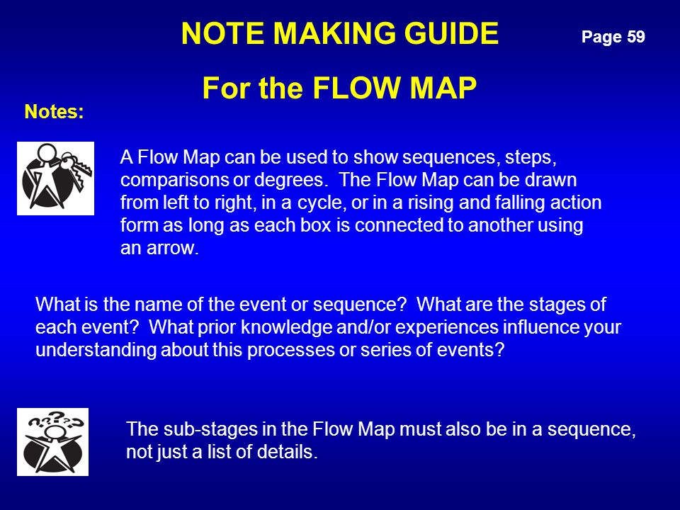 NOTE MAKING GUIDE For the FLOW MAP