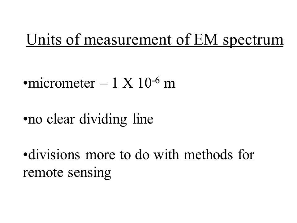 Units of measurement of EM spectrum