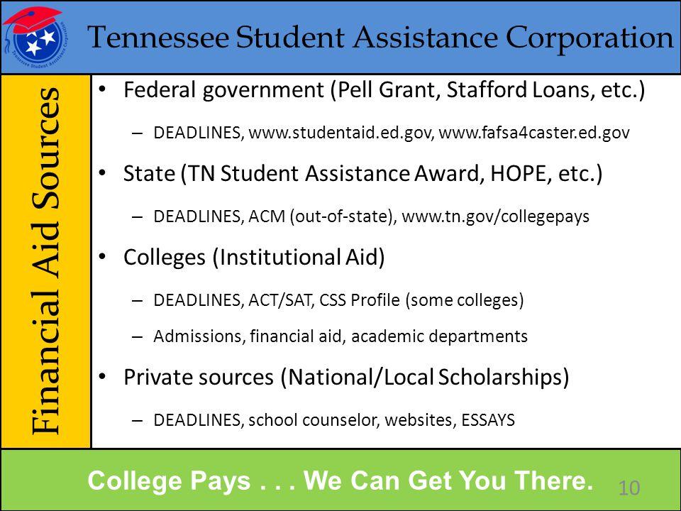 Argumentative Essay Help Student Loan