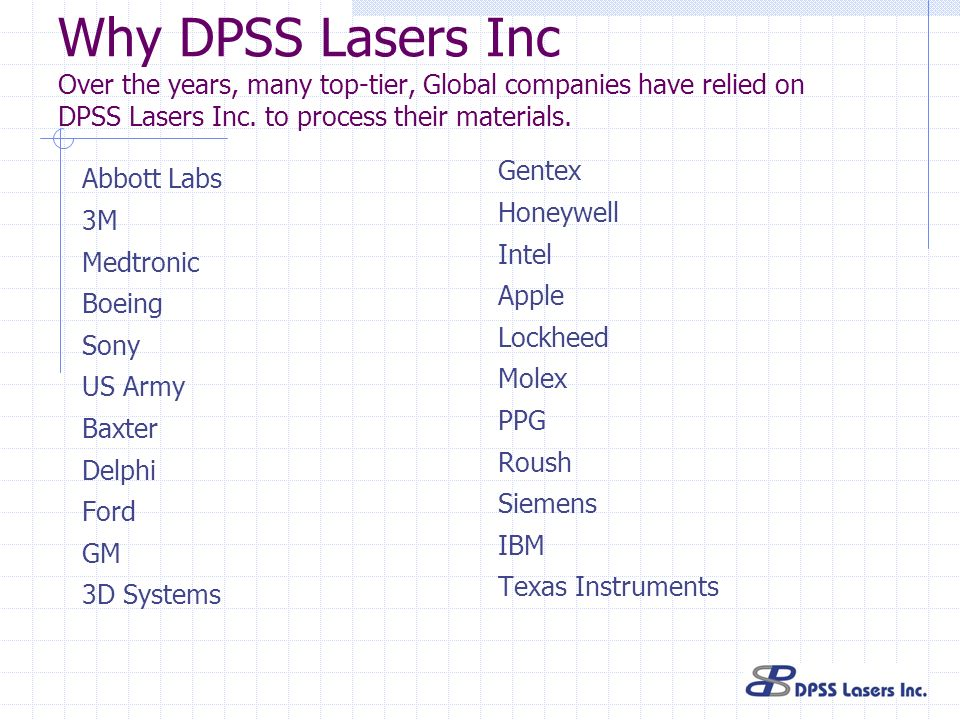 Why DPSS Lasers Inc Over the years, many top-tier, Global companies have relied on DPSS Lasers Inc. to process their materials.