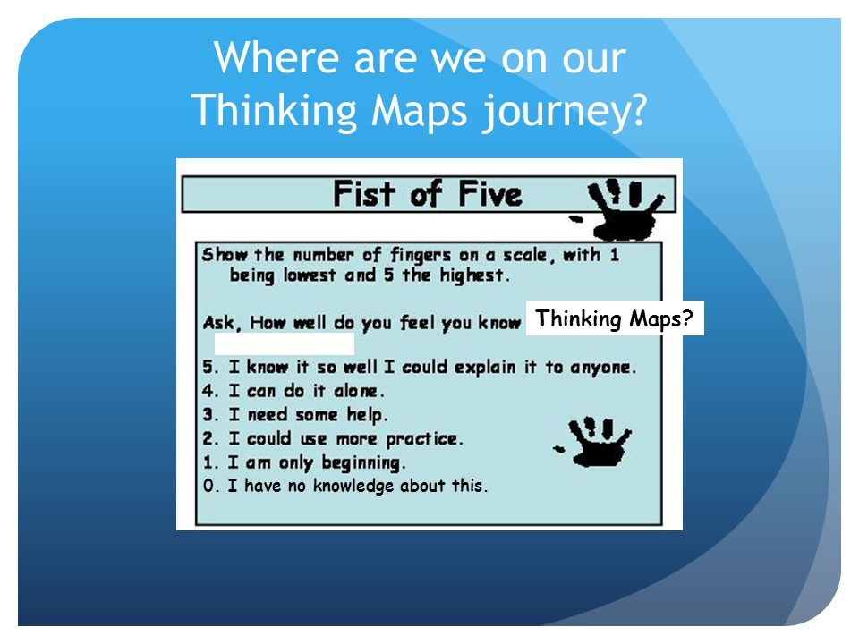 Where are we on our Thinking Maps journey