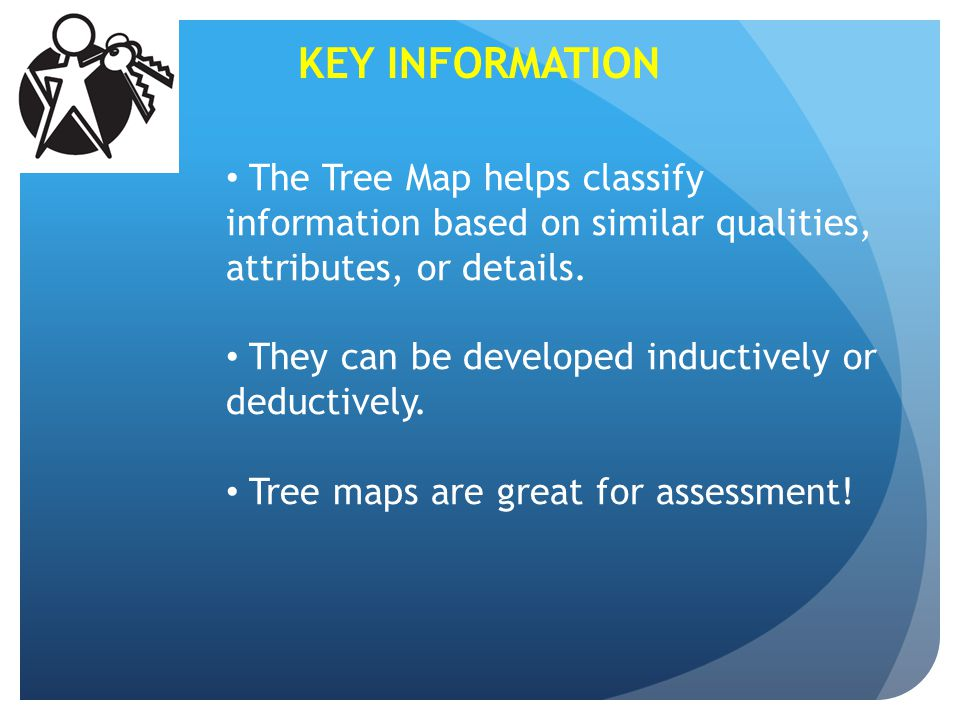 KEY INFORMATION The Tree Map helps classify information based on similar qualities, attributes, or details.