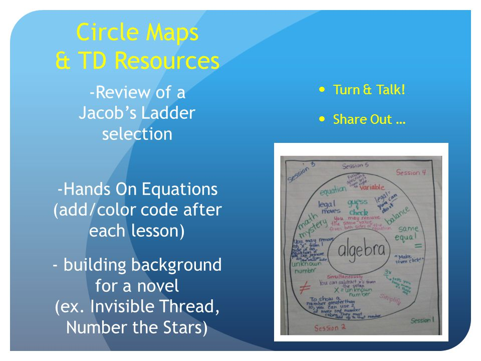 Circle Maps & TD Resources