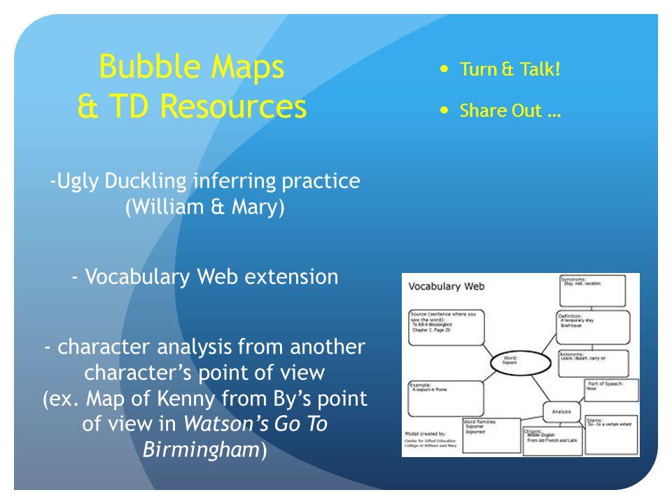 Bubble Maps & TD Resources