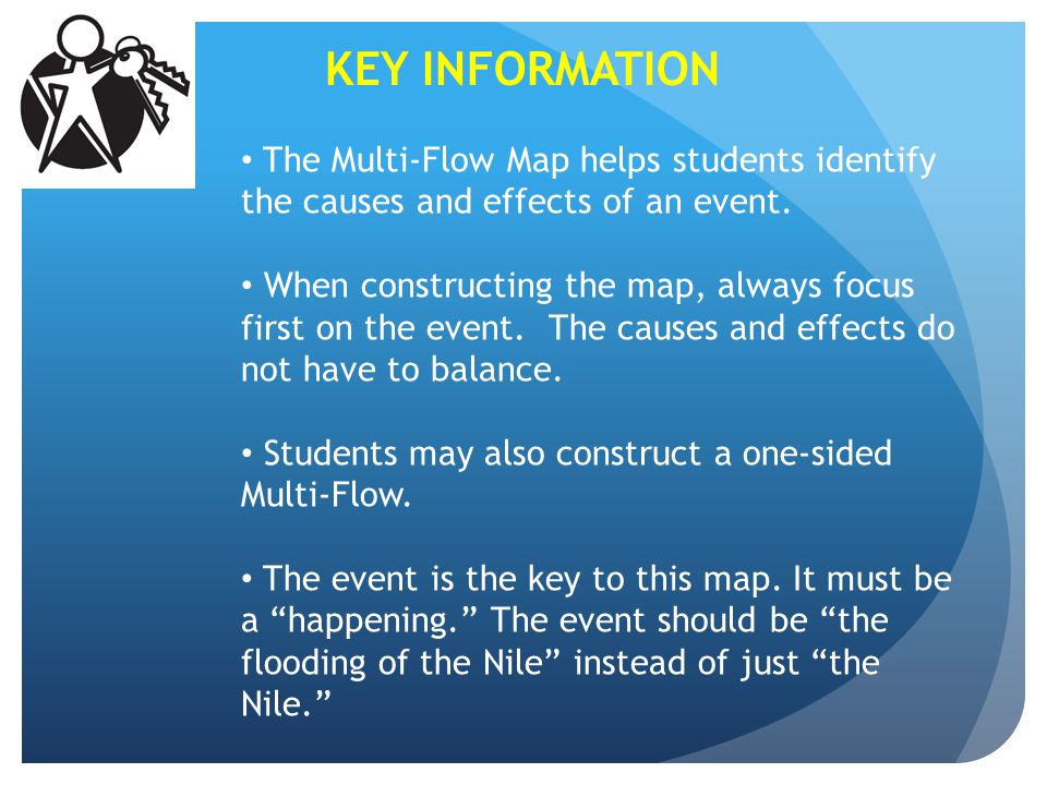 KEY INFORMATION The Multi-Flow Map helps students identify the causes and effects of an event.
