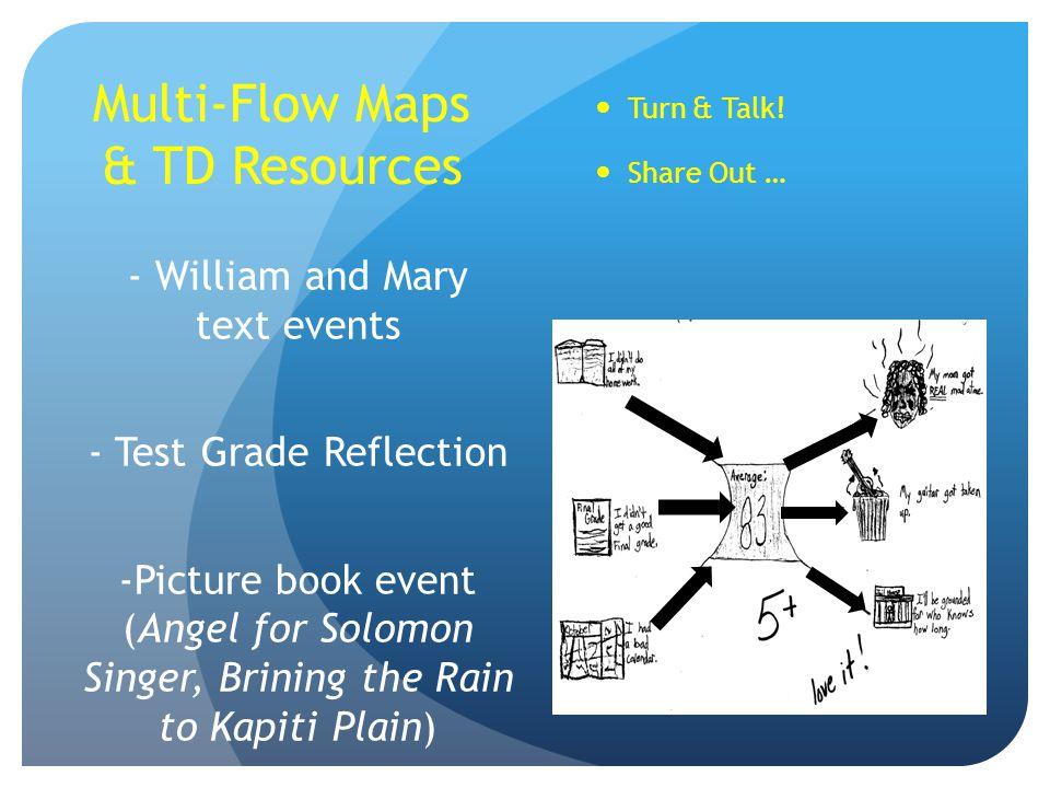 Multi-Flow Maps & TD Resources