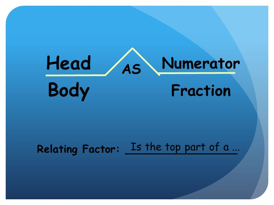 Head Body Numerator Fraction AS Is the top part of a ...