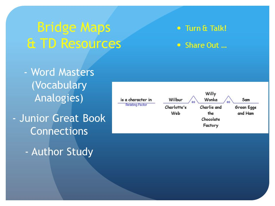 Bridge Maps & TD Resources