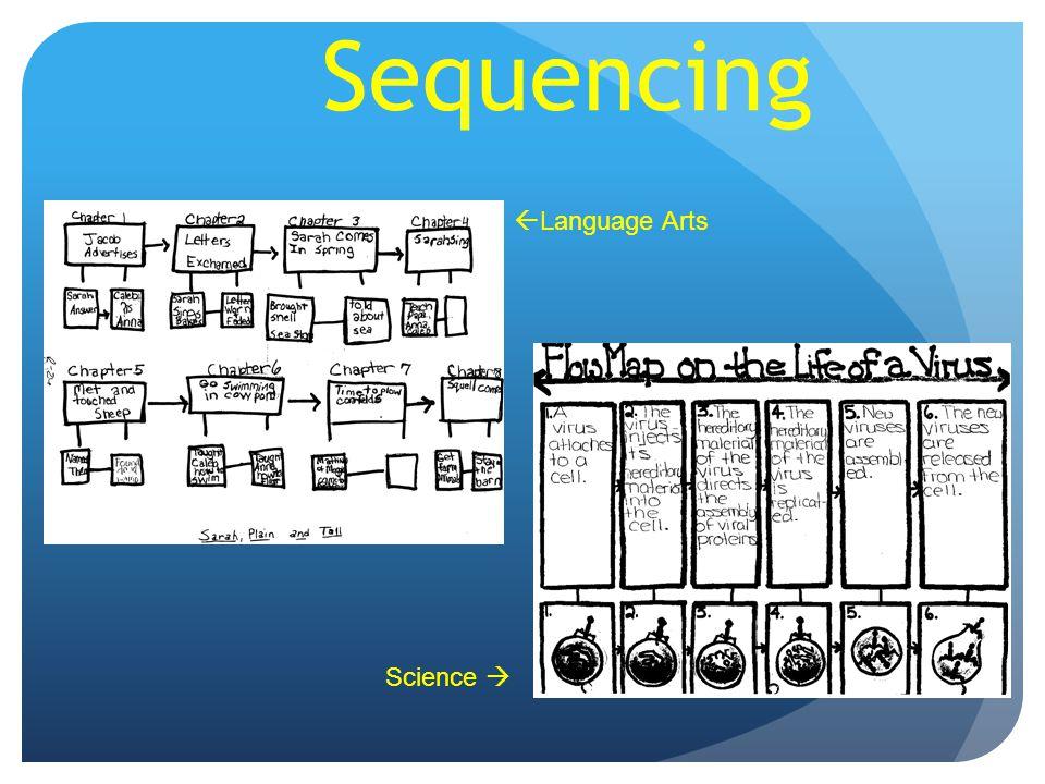Sequencing Language Arts Science  7