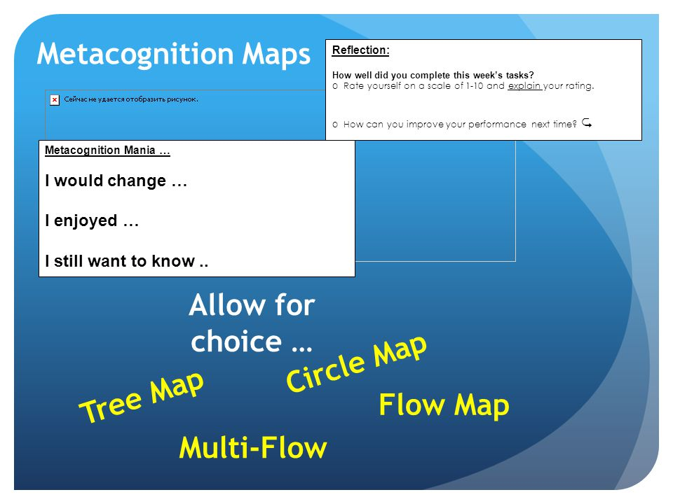 Metacognition Maps Allow for choice … Circle Map Tree Map Flow Map