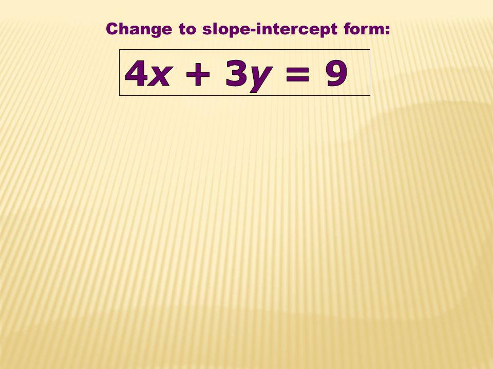Change to slope-intercept form: