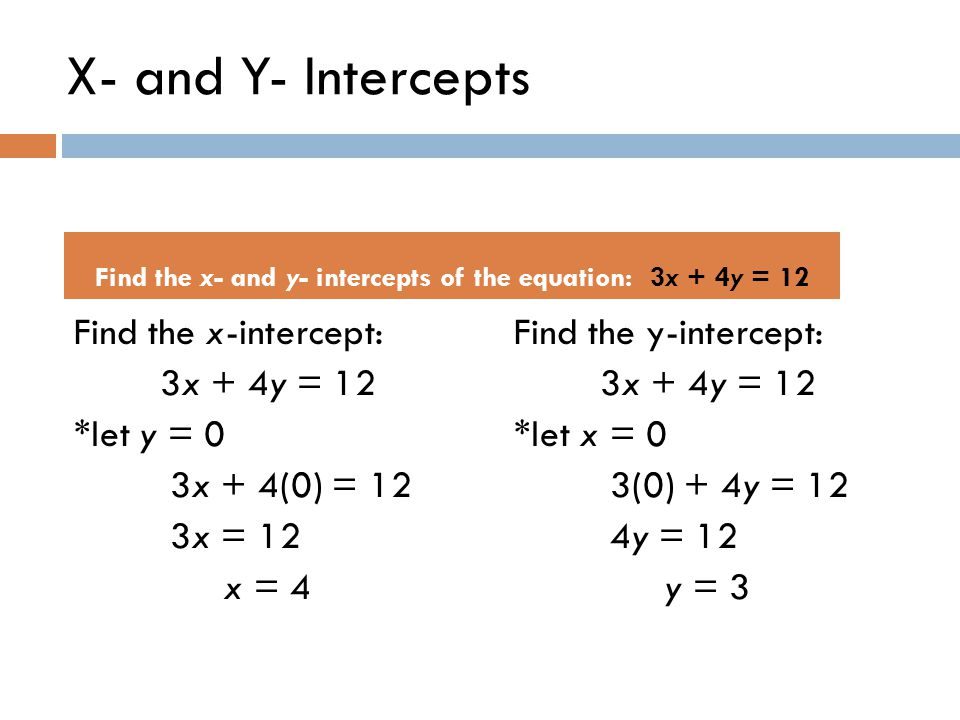 Find the x- and y- intercepts of the equation: 3x + 4y = 12