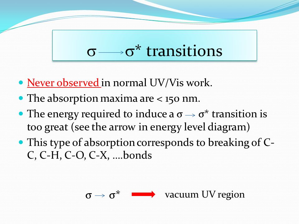  * transitions σ σ* Never observed in normal UV/Vis work.