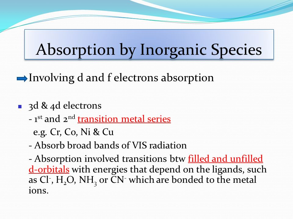 Absorption by Inorganic Species