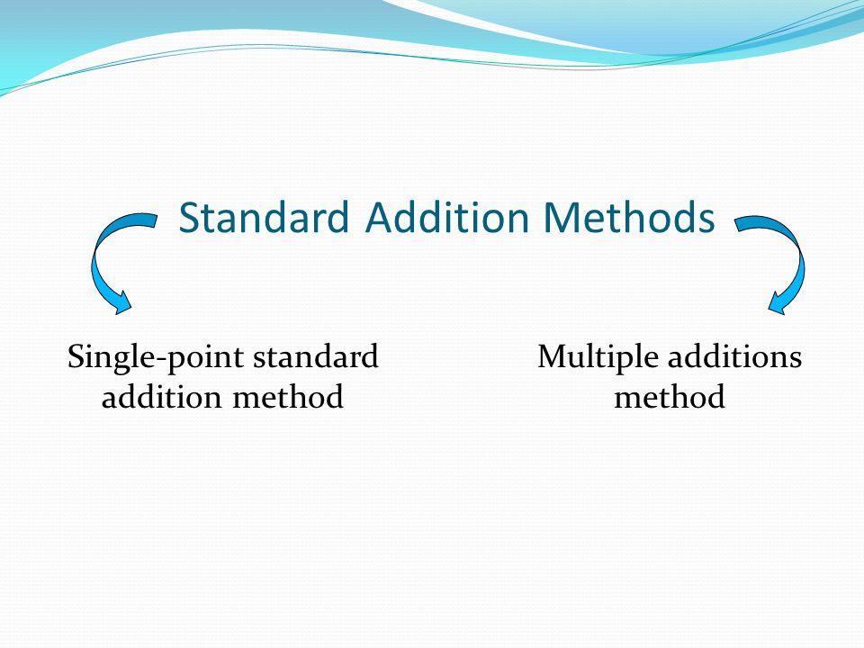 Standard Addition Methods