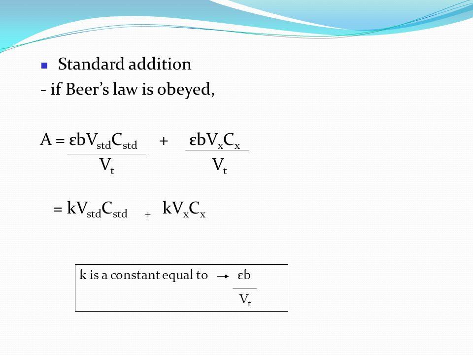 - if Beer's law is obeyed, A = εbVstdCstd + εbVxCx Vt Vt