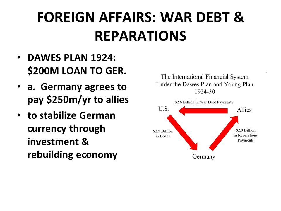 FOREIGN AFFAIRS: WAR DEBT & REPARATIONS