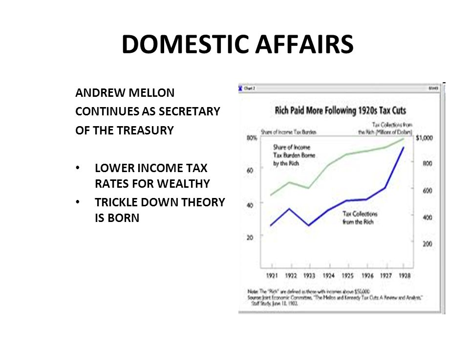 DOMESTIC AFFAIRS ANDREW MELLON CONTINUES AS SECRETARY OF THE TREASURY