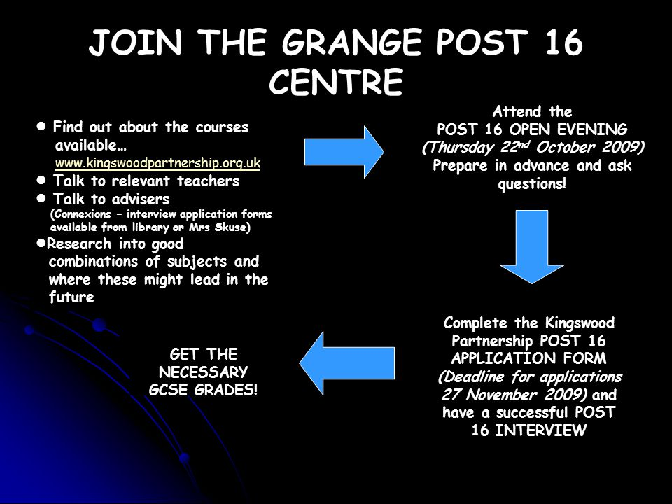 JOIN THE GRANGE POST 16 CENTRE