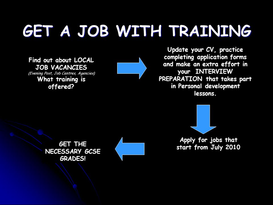 GET A JOB WITH TRAINING