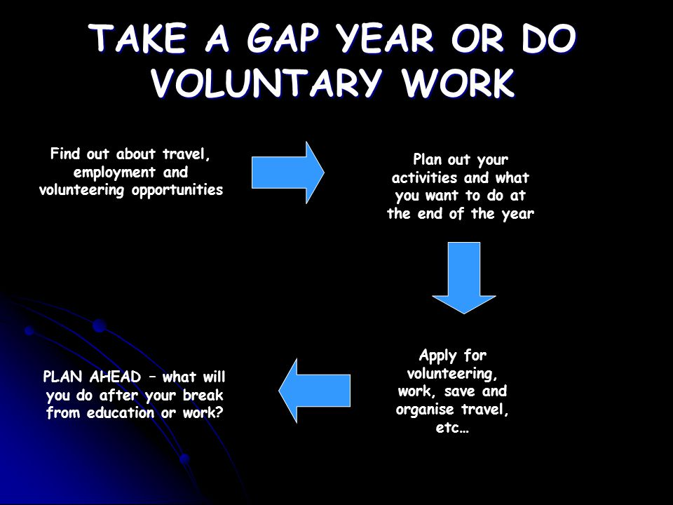 TAKE A GAP YEAR OR DO VOLUNTARY WORK