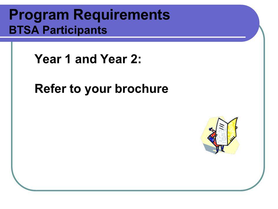 Program Requirements BTSA Participants