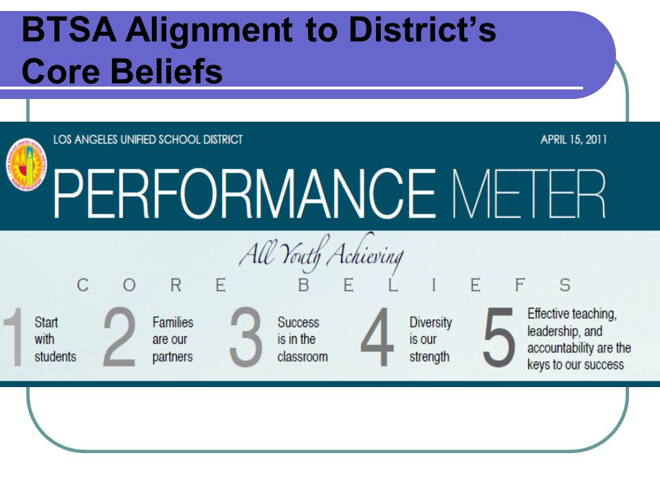 BTSA Alignment to District's Core Beliefs